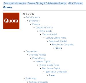 organize quora