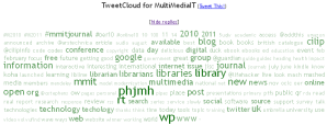 TweetCloud for MultiMediaIT